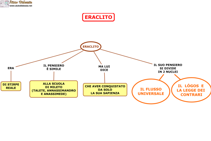 01.-ERACLITO.png
