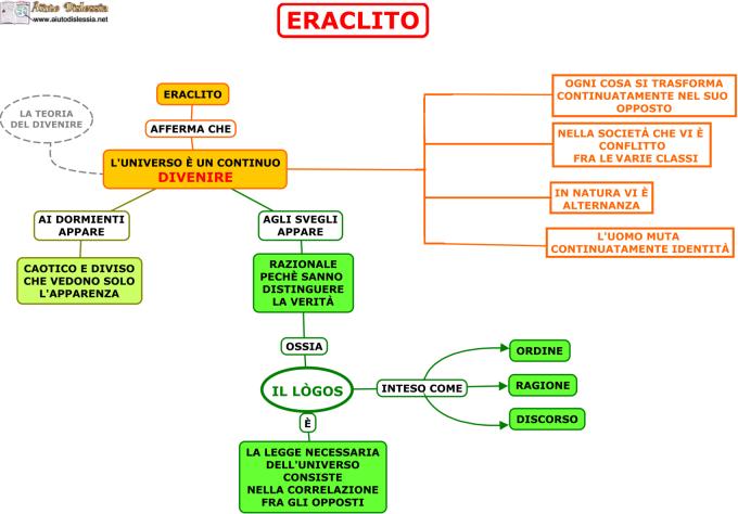 04.-ERACLITO-E-LA-TEORIA-DEL-DIVENIRE.png