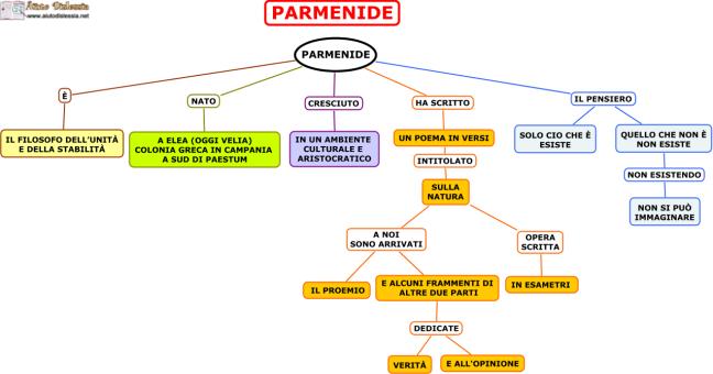 06.-PARMENIDE.png