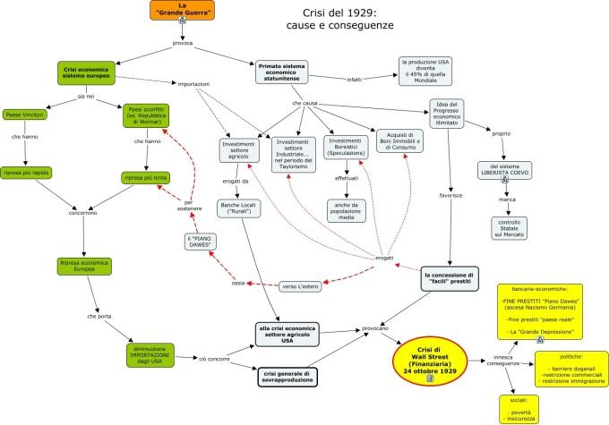 crisi-del-1929-cause-e-conseguenze