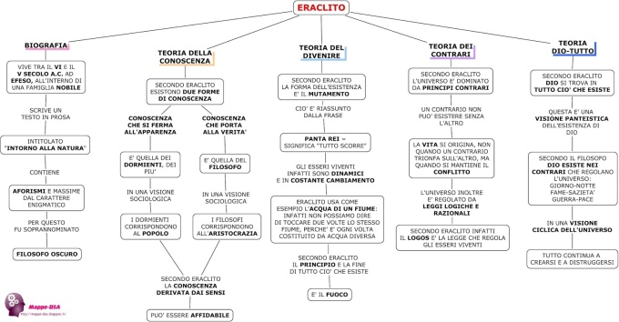 ERACLITO.jpg
