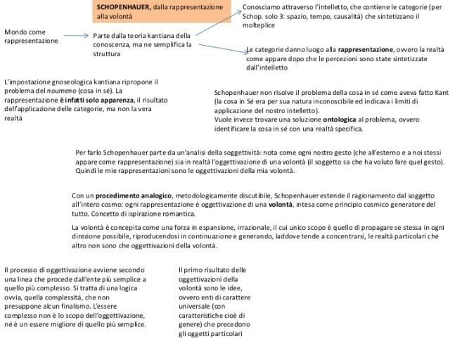 mappa-concettuale-della-filosofia-di-schopenhauer-1-728.jpg
