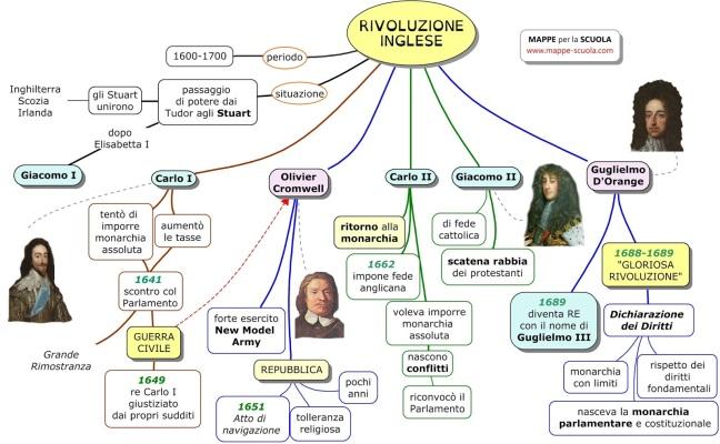 RIVOLUZIONE CIVILE INGLESE www.mappe.scuola.com luigi.jpg