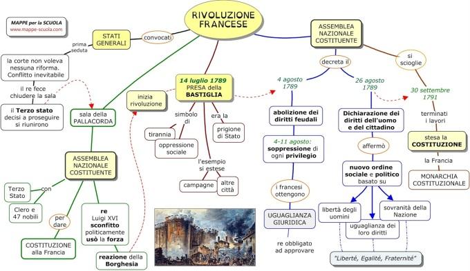 RIVOLUZIONE FRANCESE.jpg