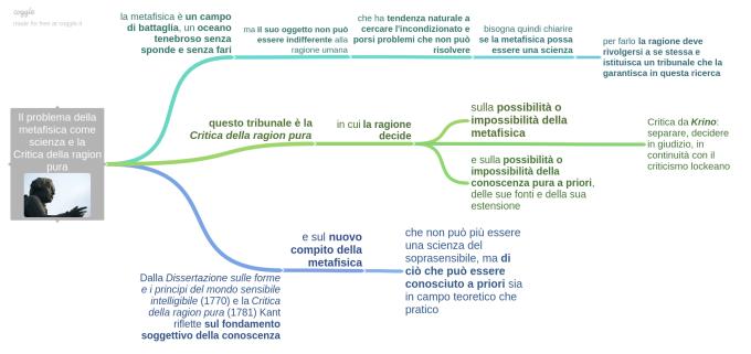 Il_problema_della_metafisica_come_scienza_e_la_Critica_della_ragion_pura-2.png