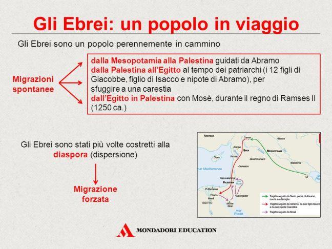 Gli+Ebrei_+un+popolo+in+viaggio.jpg