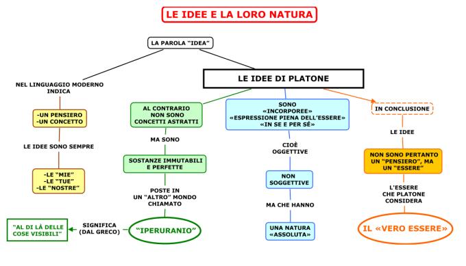10.-LE-IDEE-E-LA-LORO-NATURA