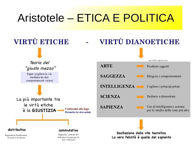 aristotele-22-638.jpg