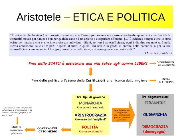 aristotele-23-638.jpg