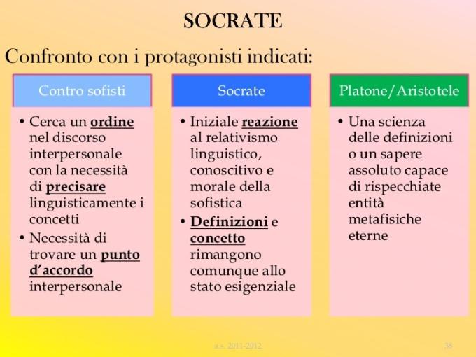 lindagine-sulluomo-fino-a-socrate-38-728