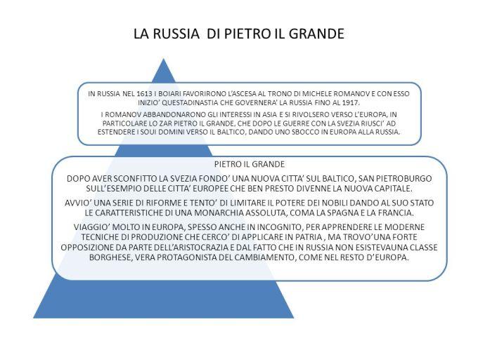 LA+RUSSIA+DI+PIETRO+IL+GRANDE.jpg