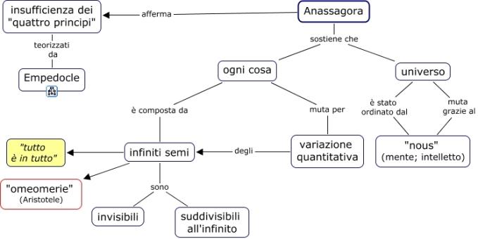 anassagora.jpg