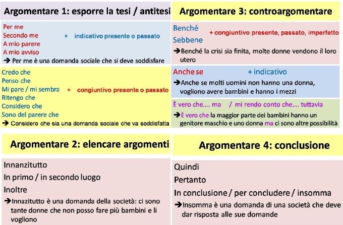argomentare-001.jpg